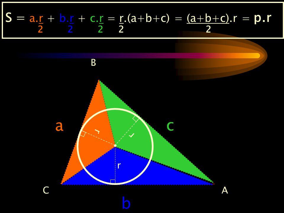 B AC b a c r r r S = a.r + b.r + c.r = r.(a+b+c) = (a+b+c).r = p.r 2 2 2 2 2
