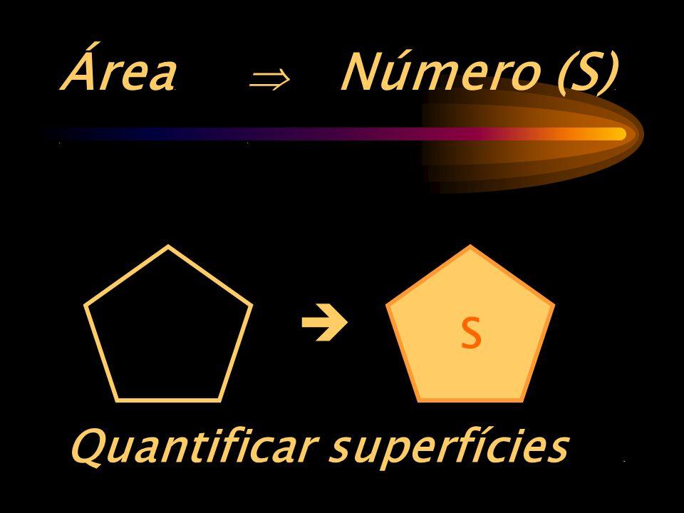 Quantificar superfícies.. Área..  S  Número (S)..