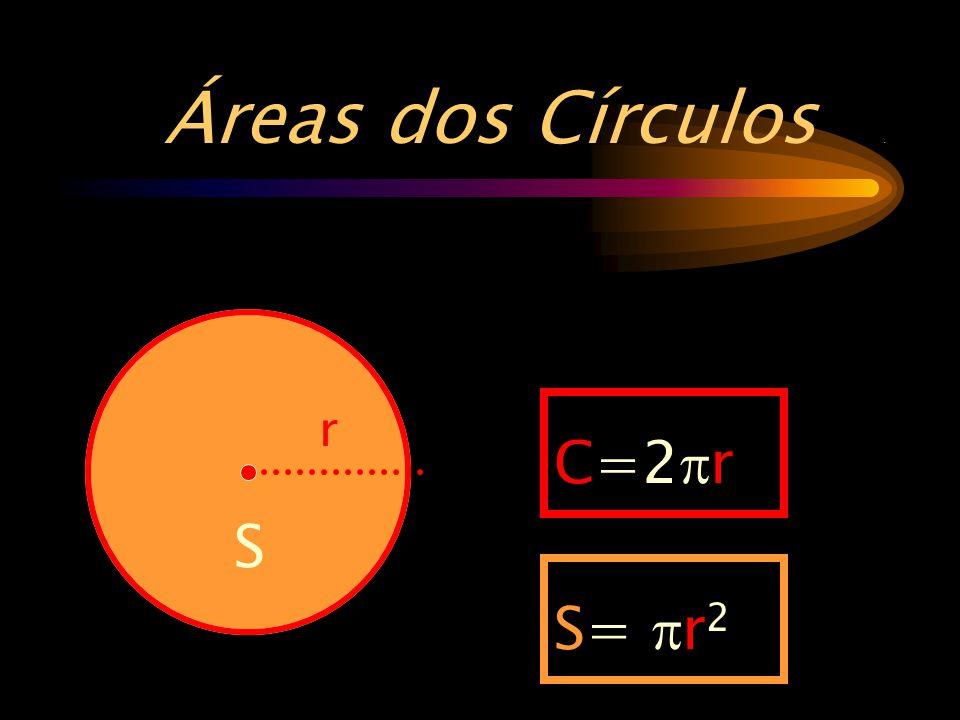Áreas dos Círculos. C=2  r r S S=  r 2