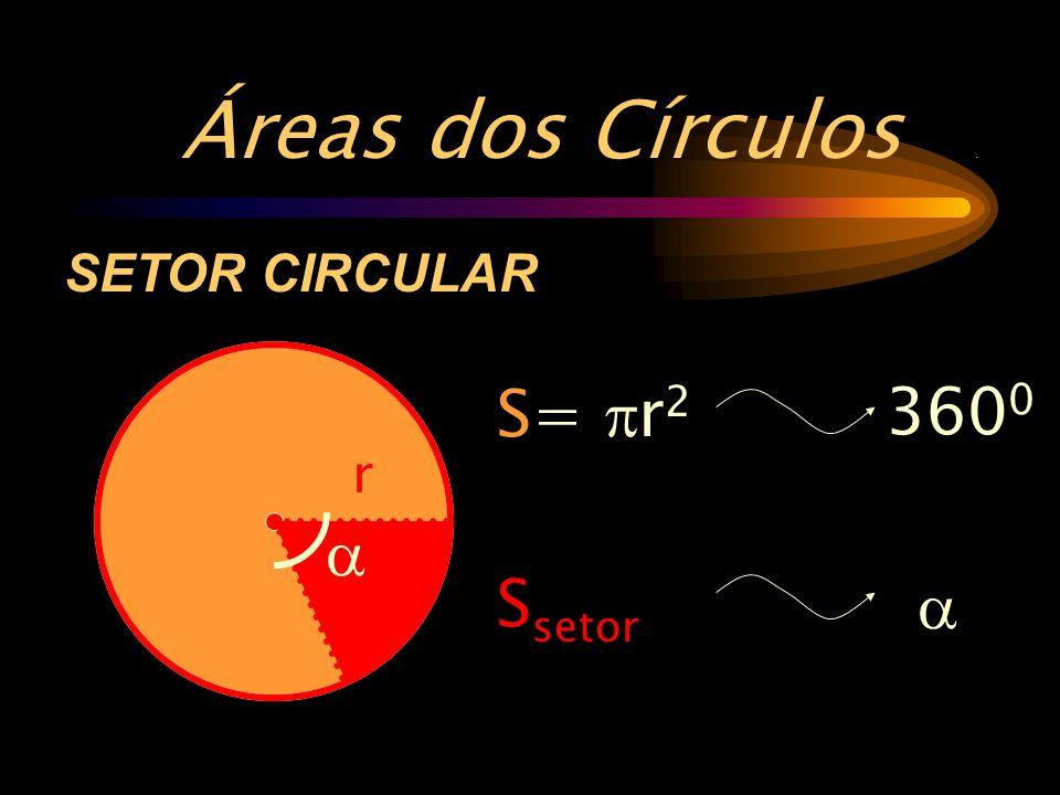 Áreas dos Círculos. S=  r 2 SETOR CIRCULAR r S setor 360 0 