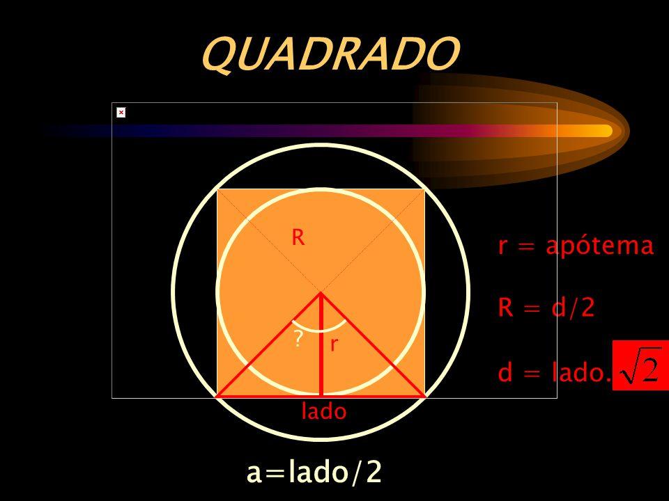 r r = apótema a=lado/2 lado R R = d/2 QUADRADO d = lado. ?