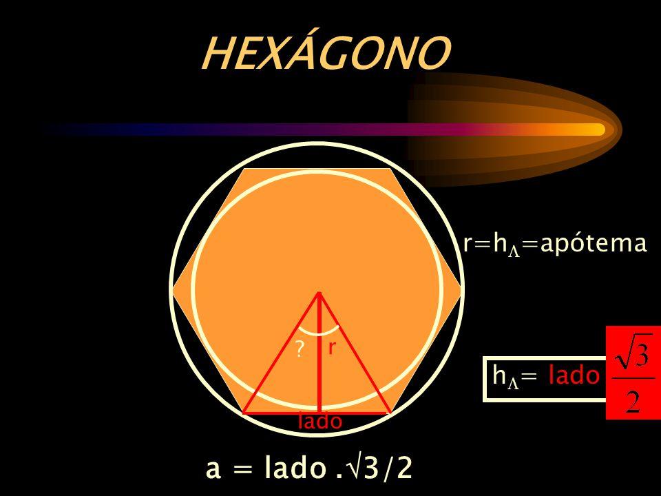 r=h  =apótema lado h  = lado a = lado.  3/2 HEXÁGONO r ?