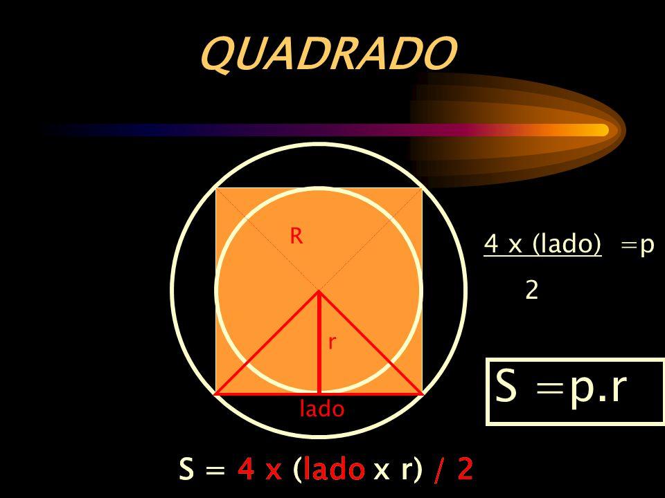 r 4 x (lado) =p 2 S = 4 x (lado x r) / 2 lado R S =p.r S = 4 x (lado x r) / 2 QUADRADO