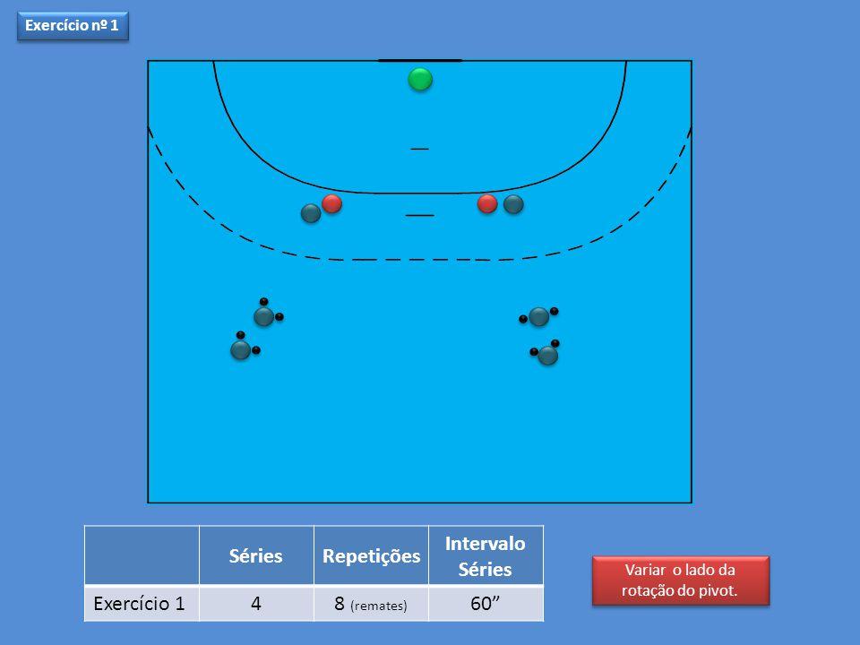 """Exercício nº 1 SériesRepetições Intervalo Séries Exercício 1 48 (remates) 60"""" Variar o lado da rotação do pivot."""