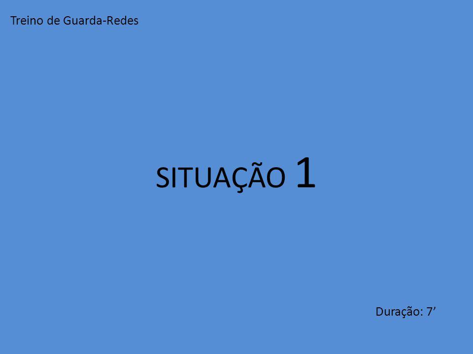 SITUAÇÃO 1 Duração: 7' Treino de Guarda-Redes