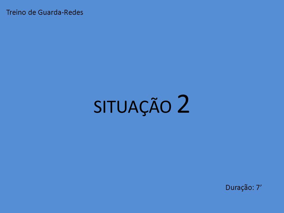 SITUAÇÃO 2 Duração: 7' Treino de Guarda-Redes