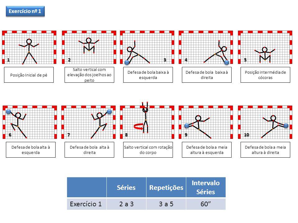 1 Posição Inicial de pé Salto vertical com elevação dos joelhos ao peito Defesa de bola baixa à esquerda Exercício nº 1 Exercício nº 1 Defesa de bola