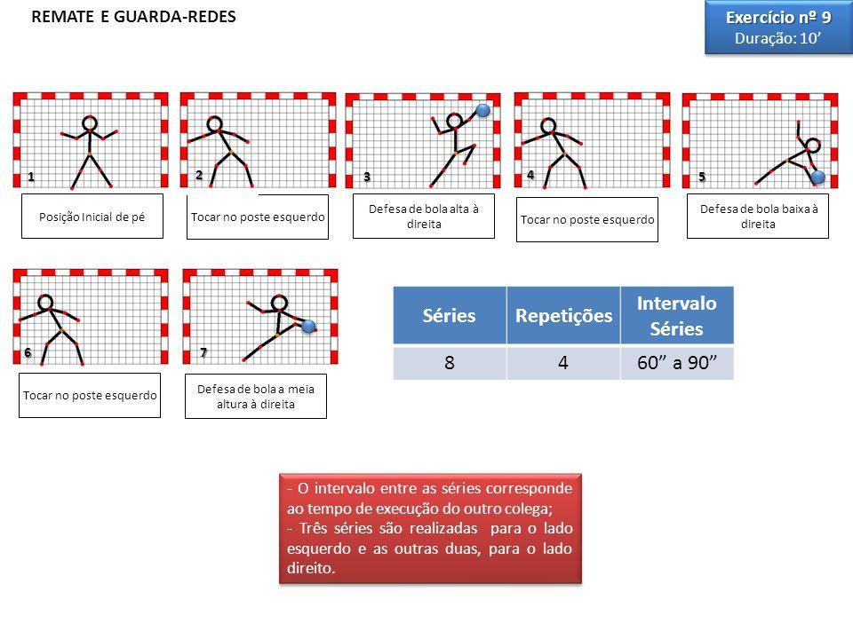 67 1 3 Posição Inicial de pé Tocar no poste esquerdo Defesa de bola baixa à direita Defesa de bola alta à direita Tocar no poste esquerdo 2 5 4 Defesa