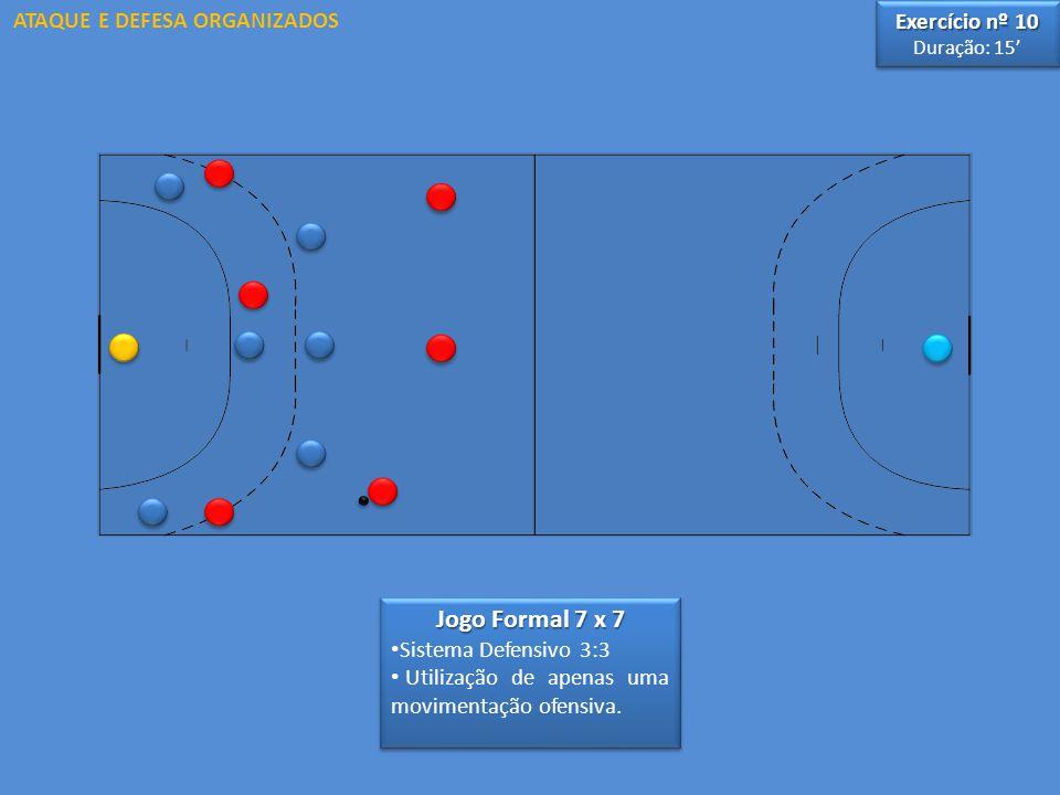 Jogo Formal 7 x 7 Sistema Defensivo 3:3 Utilização de apenas uma movimentação ofensiva. Jogo Formal 7 x 7 Sistema Defensivo 3:3 Utilização de apenas u