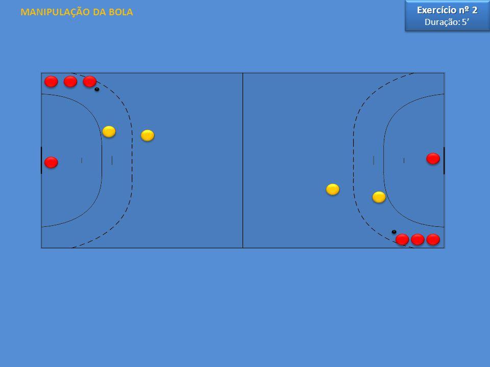 67 1 3 Posição Inicial de pé Tocar no poste esquerdo Defesa de bola baixa à direita Defesa de bola alta à direita Tocar no poste esquerdo 2 5 4 Defesa de bola a meia altura à direita Exercício nº 3 Duração: 10' Exercício nº 3 Duração: 10' REMATE E GUARDA-REDES - O intervalo entre as séries corresponde ao tempo de execução do outro colega; - Três séries são realizadas para o lado esquerdo e as outras duas, para o lado direito.
