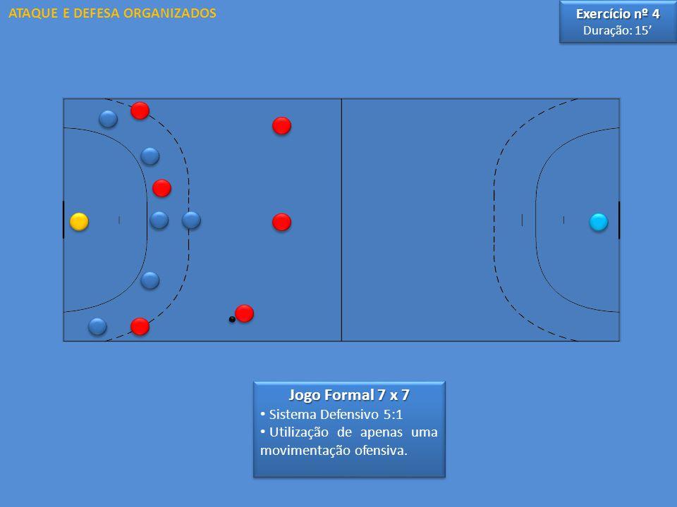Jogo Formal 7 x 7 Sistema Defensivo 5:1 Utilização de apenas uma movimentação ofensiva. Jogo Formal 7 x 7 Sistema Defensivo 5:1 Utilização de apenas u