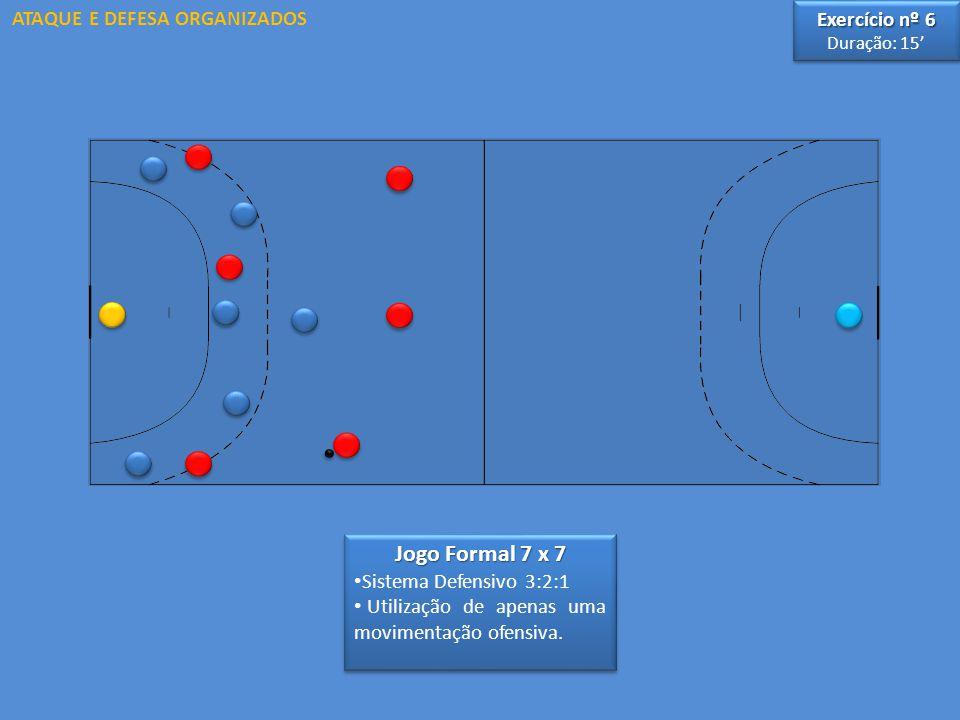 Jogo Formal 7 x 7 Sistema Defensivo 3:2:1 Utilização de apenas uma movimentação ofensiva. Jogo Formal 7 x 7 Sistema Defensivo 3:2:1 Utilização de apen