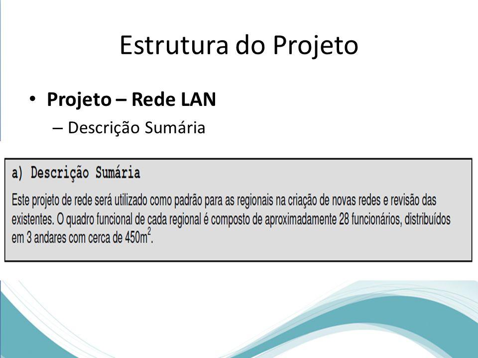 Estrutura do Projeto Projeto – Rede LAN – Descrição Sumária