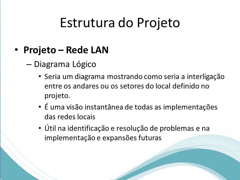 Estrutura do Projeto Projeto – Rede LAN – Diagrama Lógico Seria um diagrama mostrando como seria a interligação entre os andares ou os setores do loca