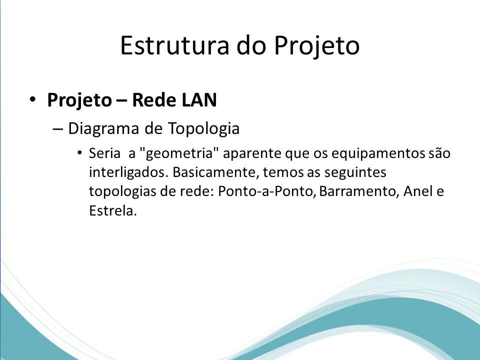 Estrutura do Projeto Projeto – Rede LAN – Diagrama de Topologia Seria a