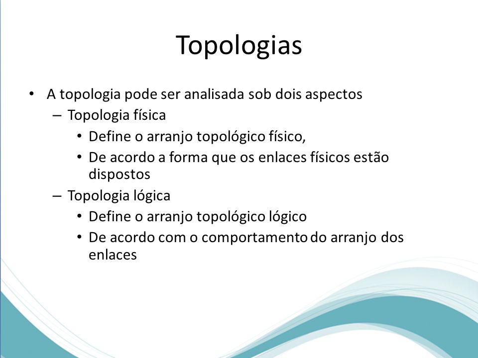 Topologias A topologia pode ser analisada sob dois aspectos – Topologia física Define o arranjo topológico físico, De acordo a forma que os enlaces fí