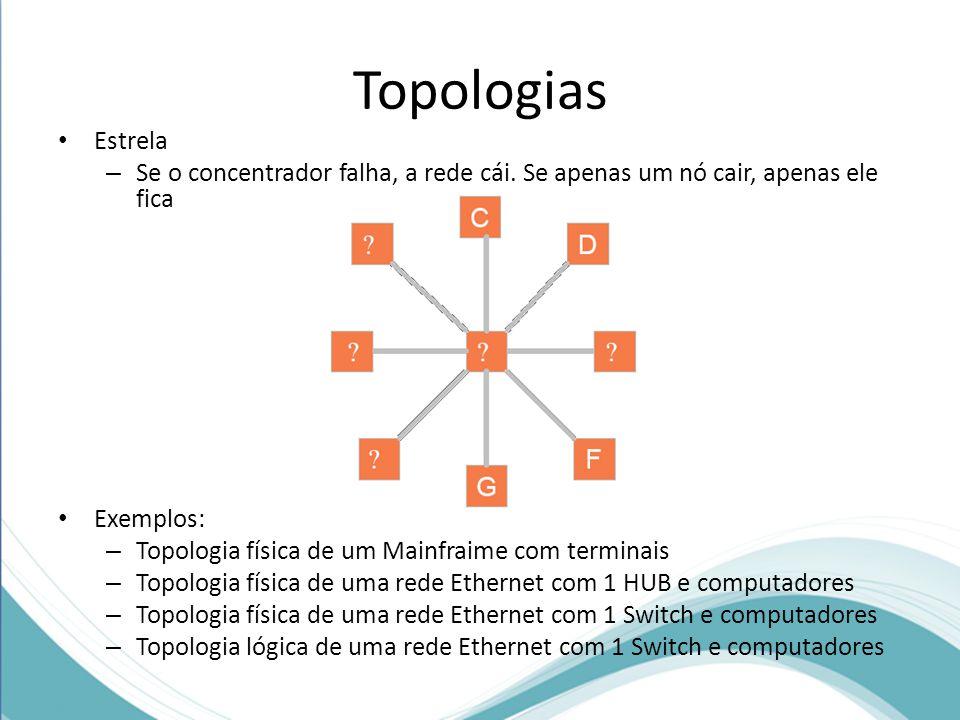 Topologias Estrela – Se o concentrador falha, a rede cái. Se apenas um nó cair, apenas ele fica Exemplos: – Topologia física de um Mainfraime com term