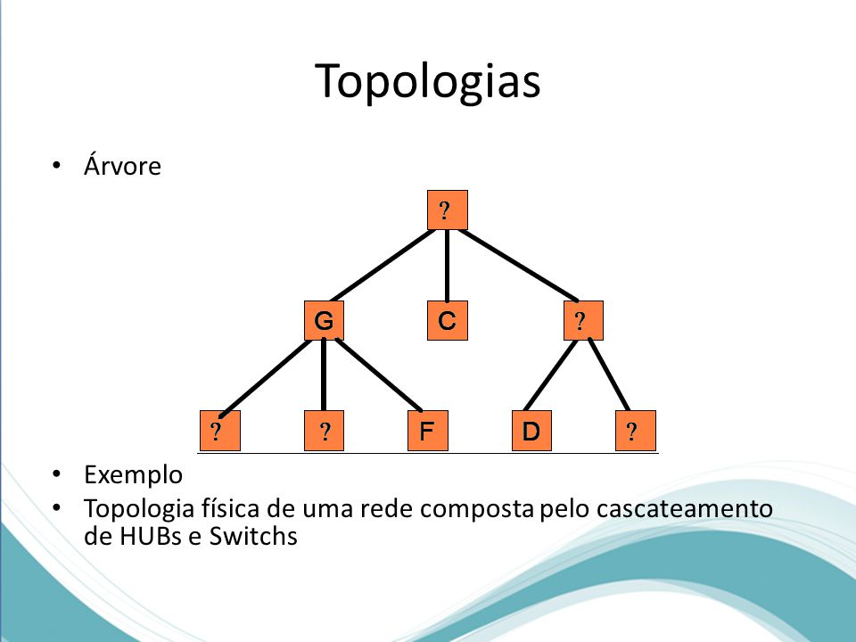 Topologias Árvore Exemplo Topologia física de uma rede composta pelo cascateamento de HUBs e Switchs