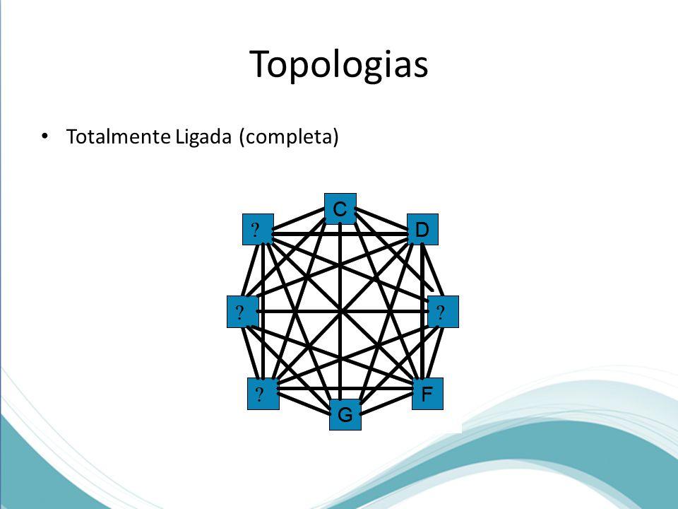 Topologias Totalmente Ligada (completa)
