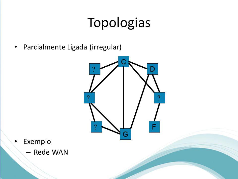 Topologias Parcialmente Ligada (irregular) Exemplo – Rede WAN
