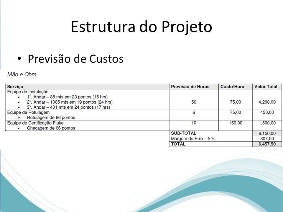 Estrutura do Projeto Previsão de Custos – Mão de obra