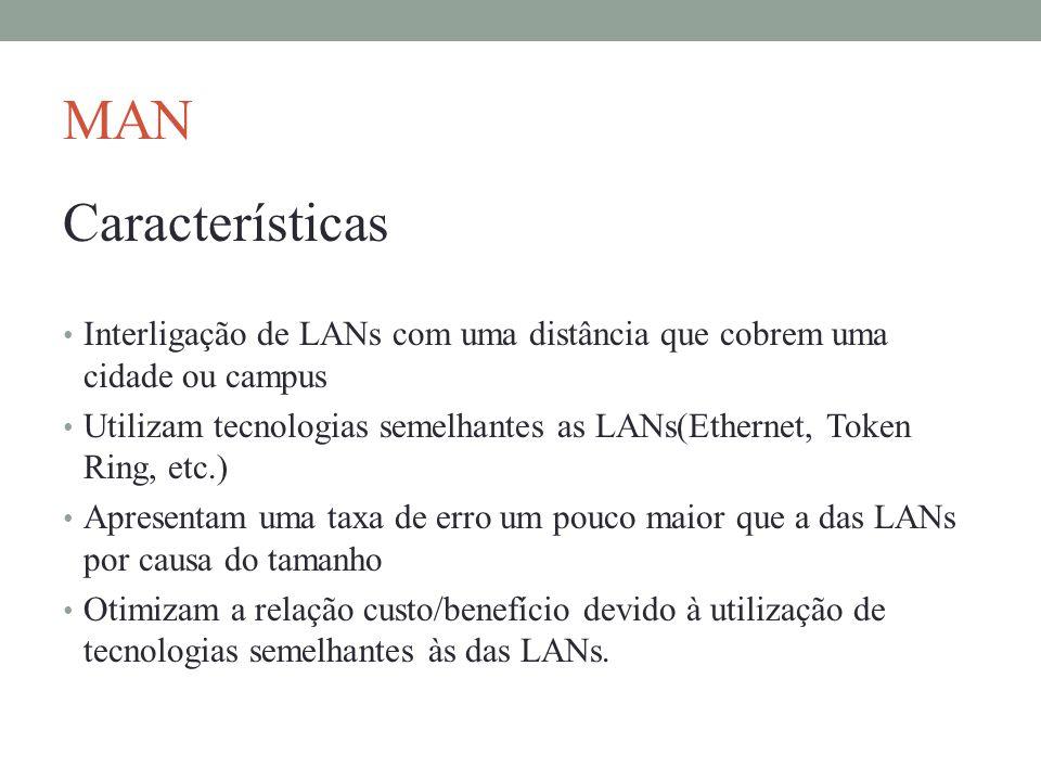 Características Interligação de LANs com uma distância que cobrem uma cidade ou campus Utilizam tecnologias semelhantes as LANs(Ethernet, Token Ring,