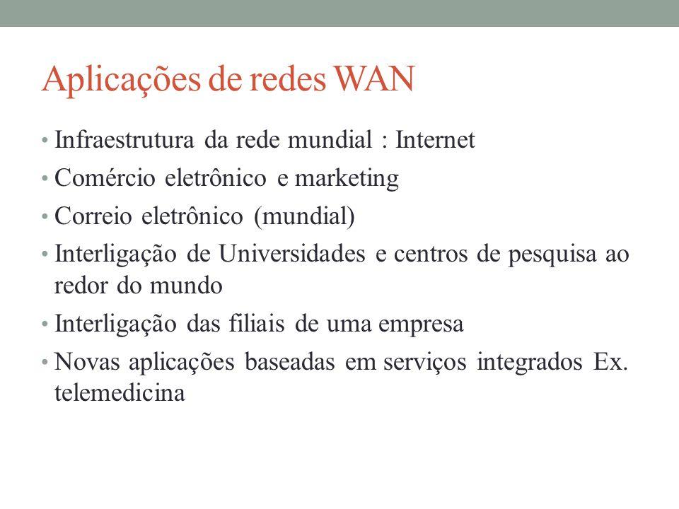 Aplicações de redes WAN Infraestrutura da rede mundial : Internet Comércio eletrônico e marketing Correio eletrônico (mundial) Interligação de Univers