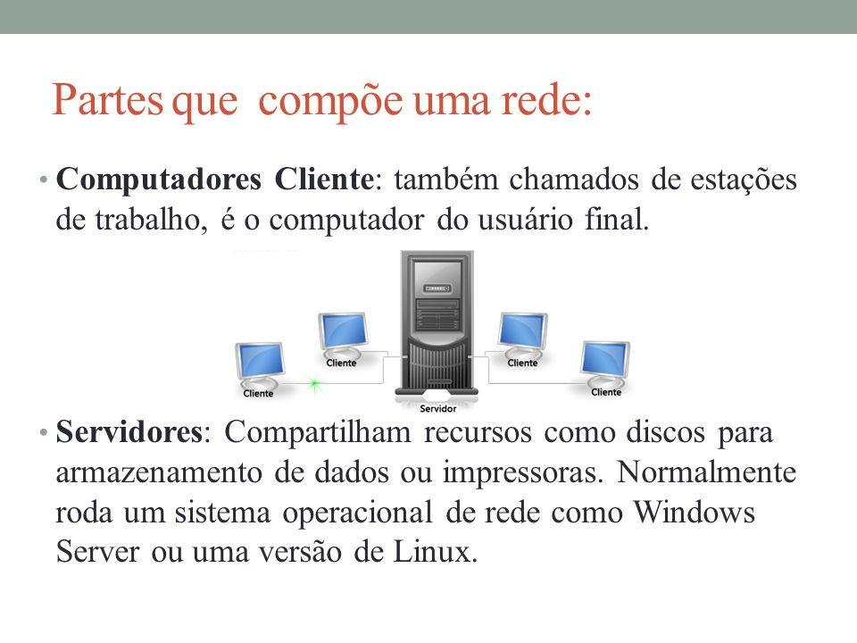 Partes que compõe uma rede: Computadores Cliente: também chamados de estações de trabalho, é o computador do usuário final. Servidores: Compartilham r