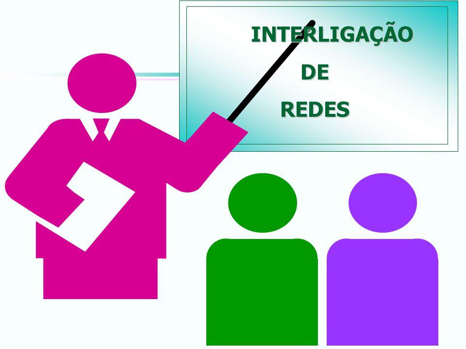 INTERLIGAÇÃO INTERLIGAÇÃODEREDES