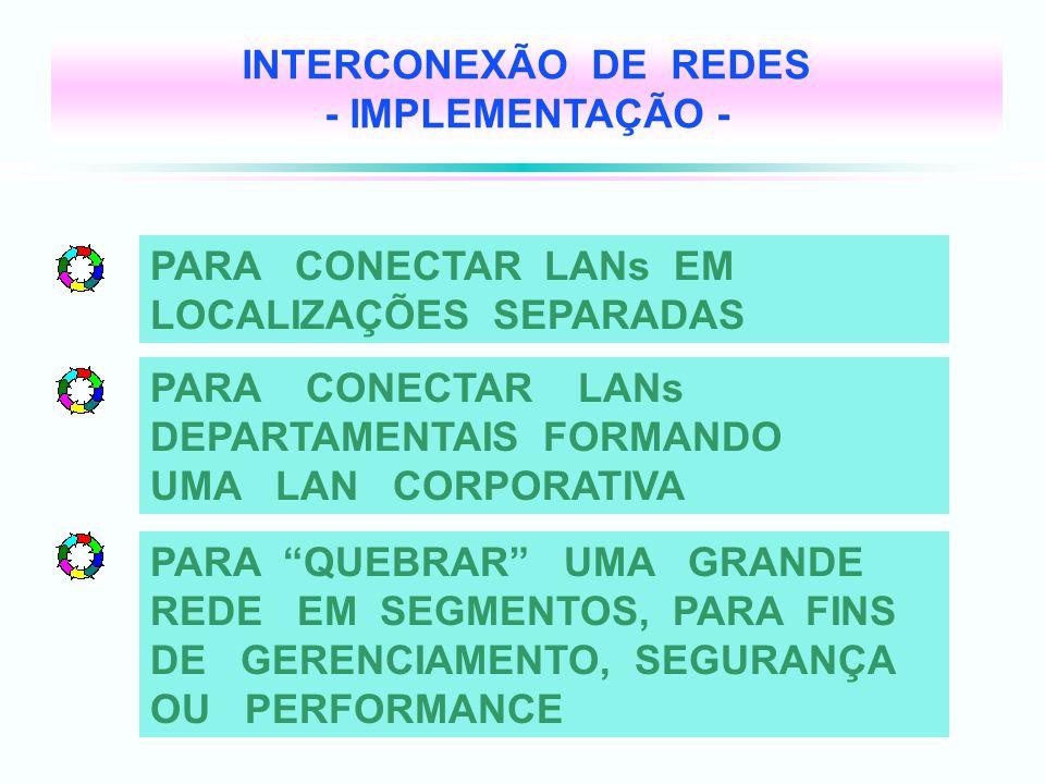 INTERCONEXÃO DE REDES - IMPLEMENTAÇÃO - PARA CONECTAR LANs EM LOCALIZAÇÕES SEPARADAS PARA CONECTAR LANs DEPARTAMENTAIS FORMANDO UMA LAN CORPORATIVA PARA QUEBRAR UMA GRANDE REDE EM SEGMENTOS, PARA FINS DE GERENCIAMENTO, SEGURANÇA OU PERFORMANCE