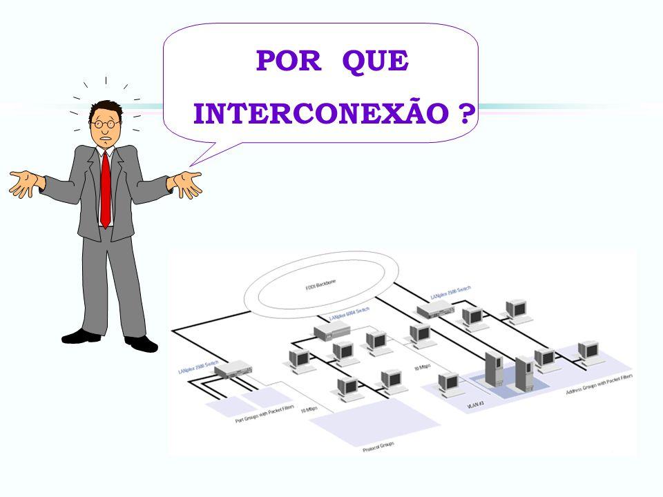 INTERCONEXÃO DE REDES DESEJA-SE UMA CONEXÃO COM OUTRA LAN NUMA FILIAL EM OUTRA CIDADE.