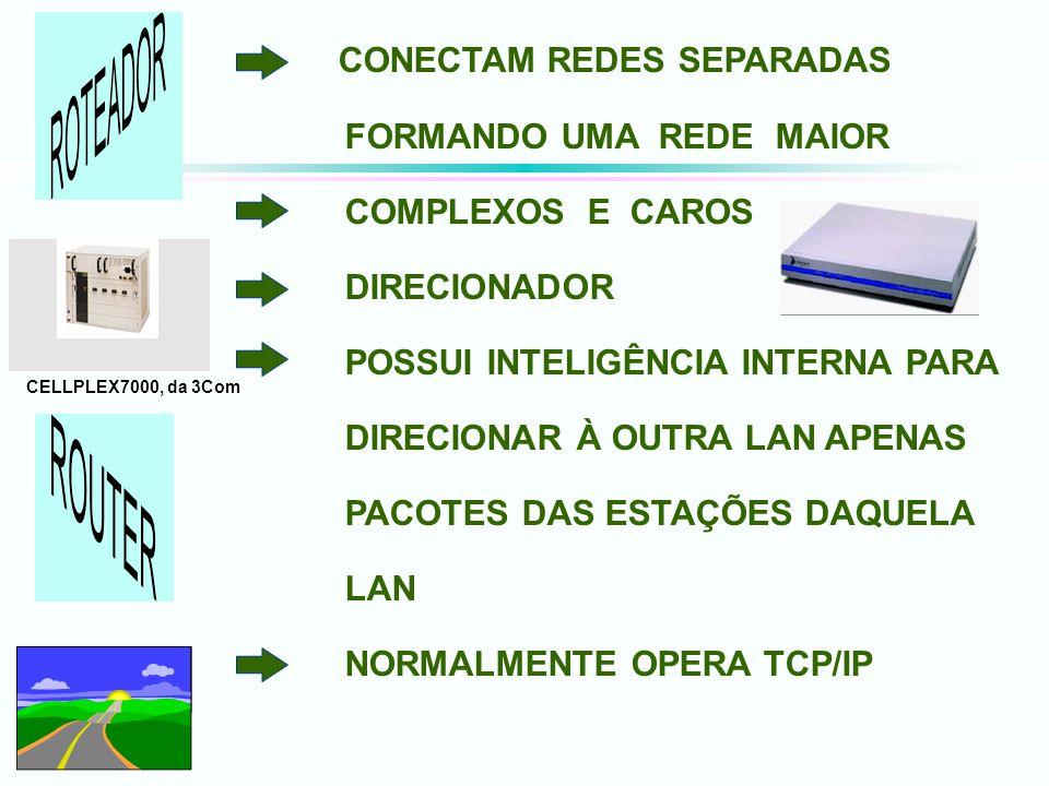 CONECTAM REDES SEPARADAS FORMANDO UMA REDE MAIOR COMPLEXOS E CAROS DIRECIONADOR POSSUI INTELIGÊNCIA INTERNA PARA DIRECIONAR À OUTRA LAN APENAS PACOTES DAS ESTAÇÕES DAQUELA LAN NORMALMENTE OPERA TCP/IP CELLPLEX7000, da 3Com