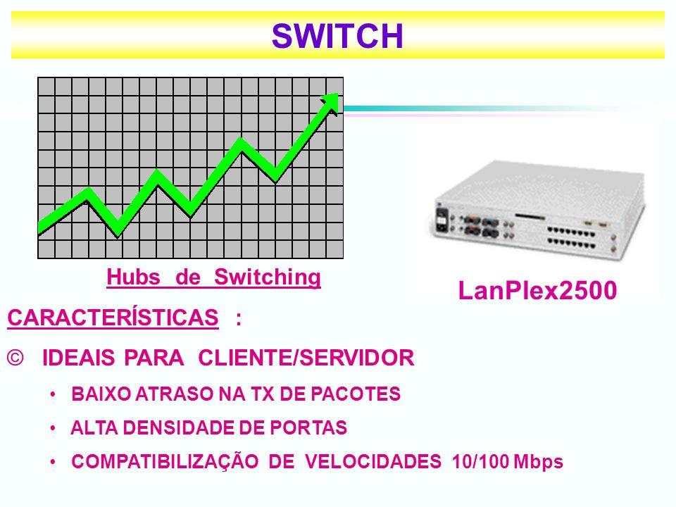 SWITCH Hubs de Switching CARACTERÍSTICAS : © IDEAIS PARA CLIENTE/SERVIDOR BAIXO ATRASO NA TX DE PACOTES ALTA DENSIDADE DE PORTAS COMPATIBILIZAÇÃO DE VELOCIDADES 10/100 Mbps LanPlex2500
