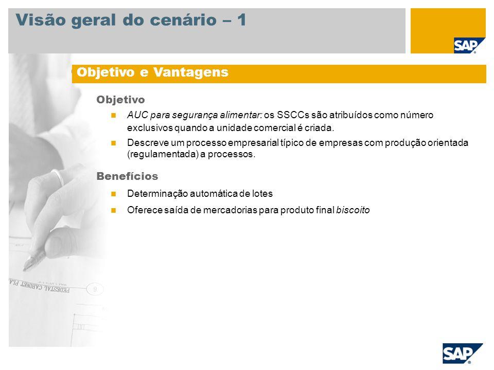 Visão geral do cenário – 1 Objetivo e benefícios: Objetivo AUC para segurança alimentar: os SSCCs são atribuídos como número exclusivos quando a unida