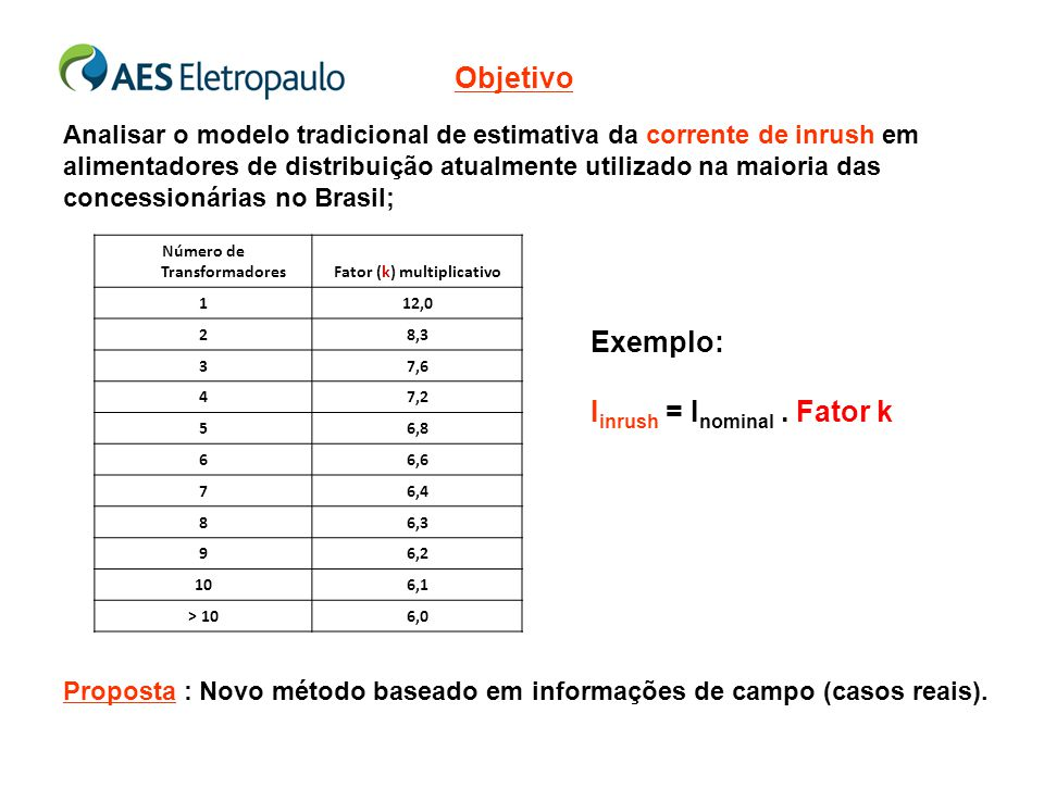 Objetivo Analisar o modelo tradicional de estimativa da corrente de inrush em alimentadores de distribuição atualmente utilizado na maioria das conces