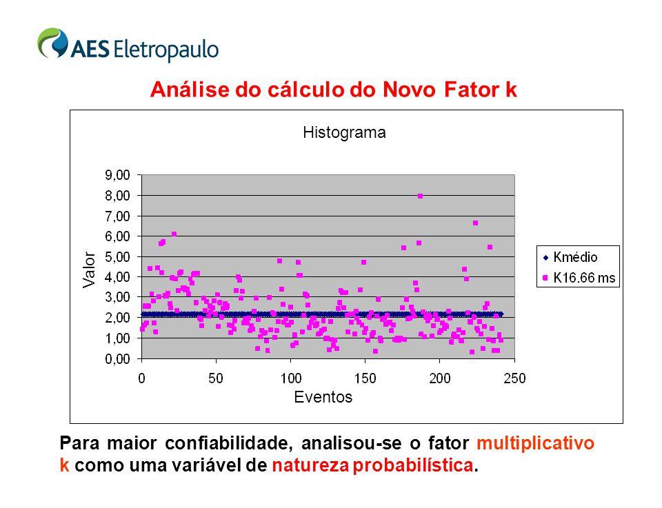 Análise do cálculo do Novo Fator k Para maior confiabilidade, analisou-se o fator multiplicativo k como uma variável de natureza probabilística. Valor