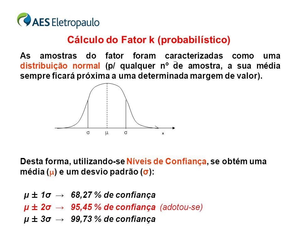 Desta forma, utilizando-se Níveis de Confiança, se obtém uma média (  ) e um desvio padrão (σ): μ ± 1σ → 68,27 % de confiança μ ± 2σ → 95,45 % de con