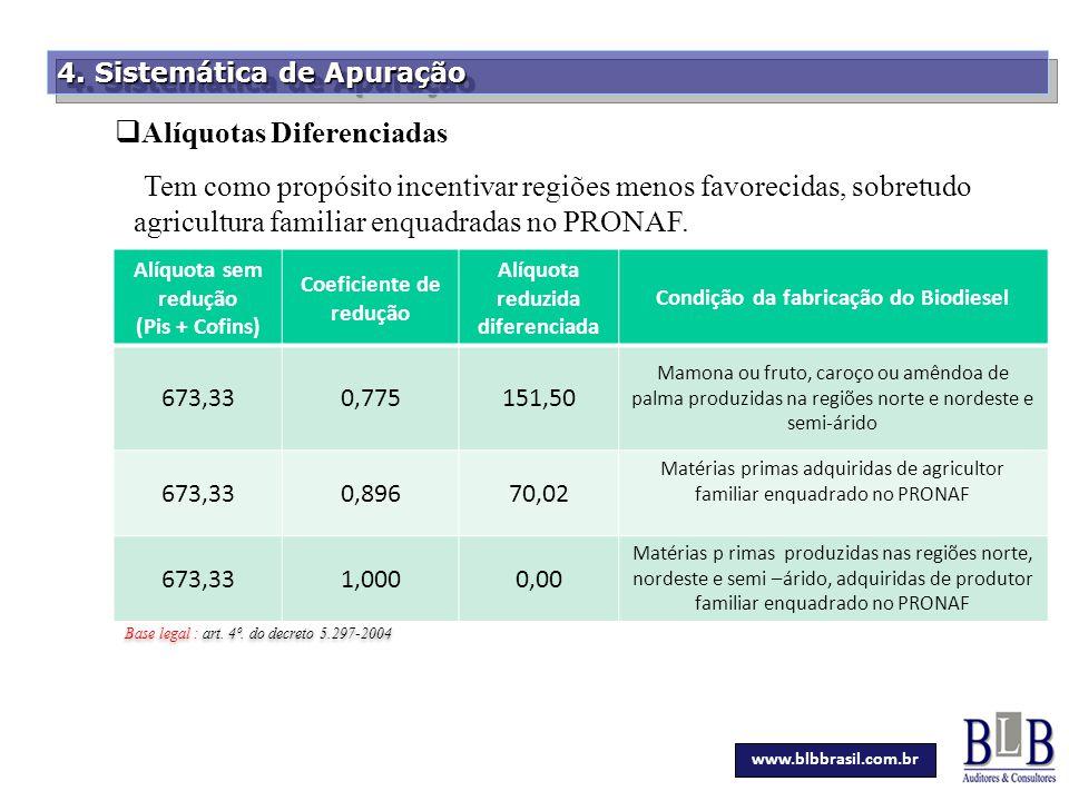 Secretaria da Fazenda 4. Sistemática de Apuração  Alíquotas Diferenciadas Tem como propósito incentivar regiões menos favorecidas, sobretudo agricult