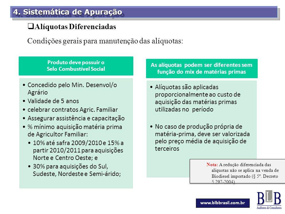 Secretaria da Fazenda 4. Sistemática de Apuração  Alíquotas Diferenciadas Condições gerais para manutenção das alíquotas: www.blbbrasil.com.br Produt