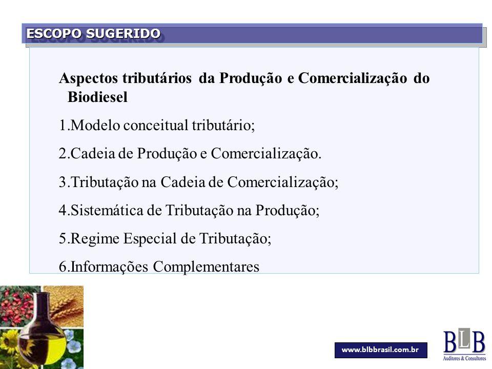 Secretaria da Fazenda ESCOPO SUGERIDO Aspectos tributários da Produção e Comercialização do Biodiesel 1.Modelo conceitual tributário; 2.Cadeia de Prod
