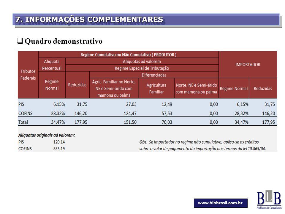 Secretaria da Fazenda 7. INFORMAÇÕES COMPLEMENTARES  Quadro demonstrativo www.blbbrasil.com.br