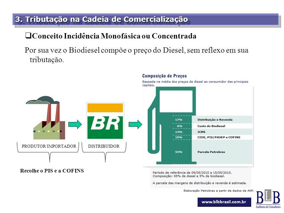 Secretaria da Fazenda 3. Tributação na Cadeia de Comercialização  Conceito Incidência Monofásica ou Concentrada Por sua vez o Biodiesel compõe o preç