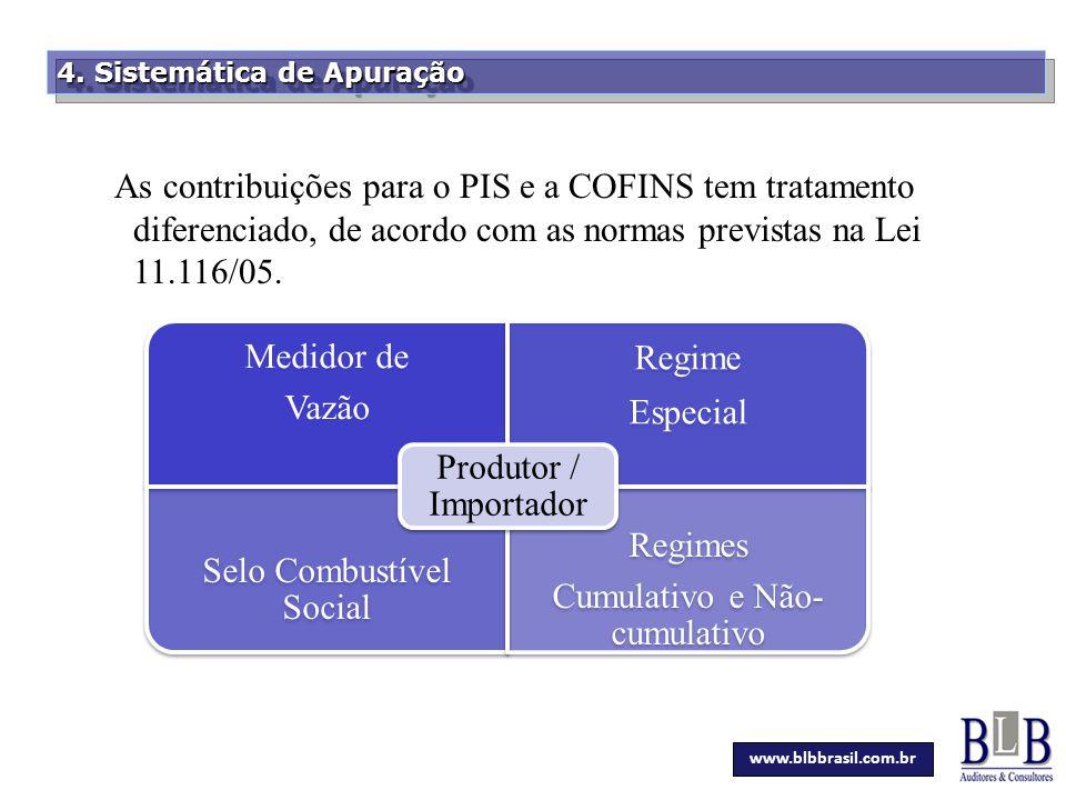 Secretaria da Fazenda 4. Sistemática de Apuração As contribuições para o PIS e a COFINS tem tratamento diferenciado, de acordo com as normas previstas