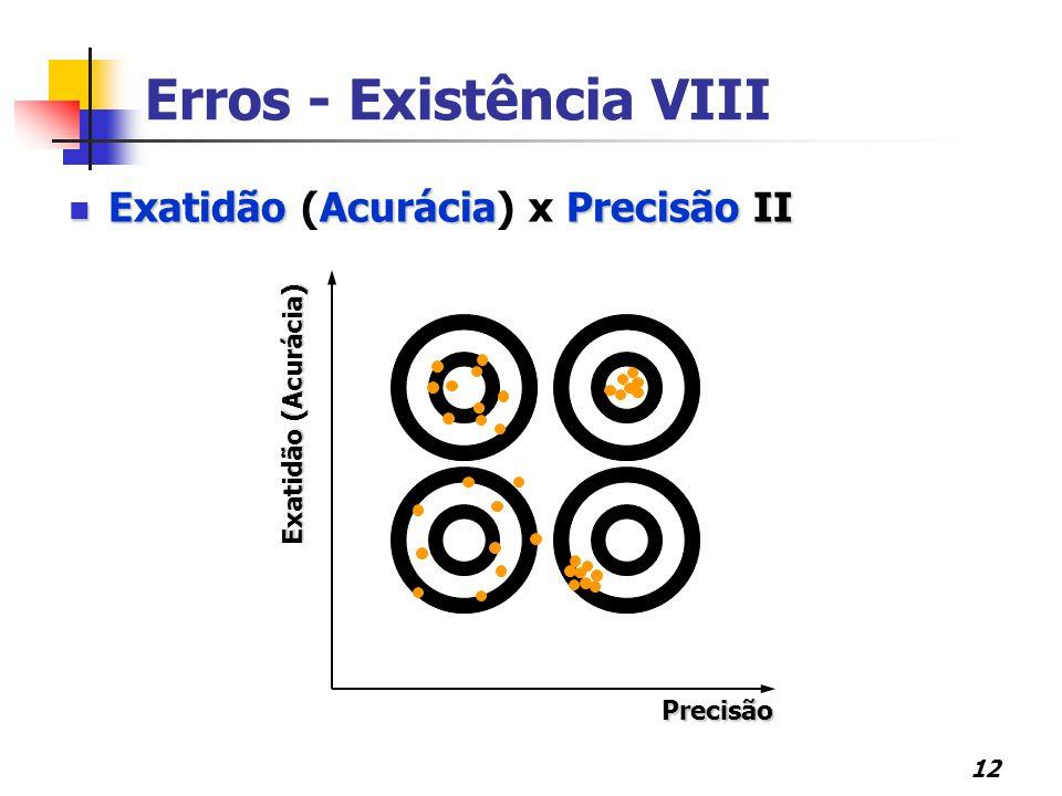 12 Erros - Existência VIII ExatidãoAcuráciaPrecisão II Exatidão (Acurácia) x Precisão II Precisão Exatidão (Acurácia)