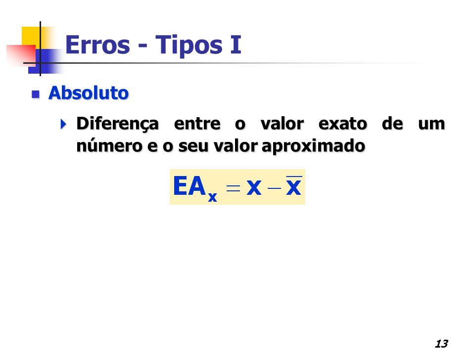 13 Erros - Tipos I Absoluto Absoluto  Diferença entre o valor exato de um número e o seu valor aproximado