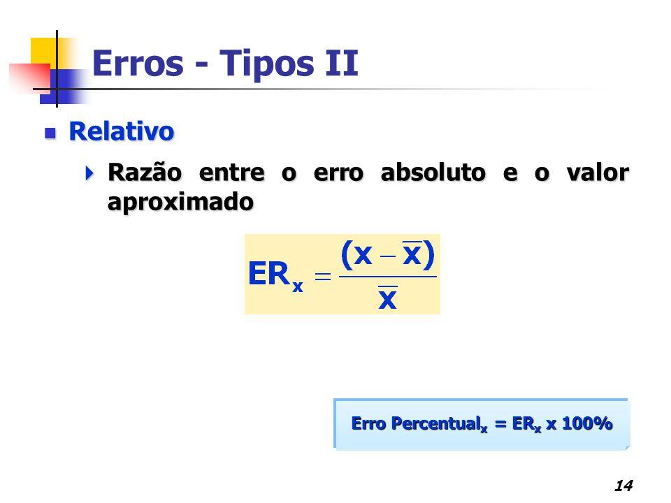 14 Erros - Tipos II Relativo Relativo  Razão entre o erro absoluto e o valor aproximado Erro Percentual x = ER x x 100%