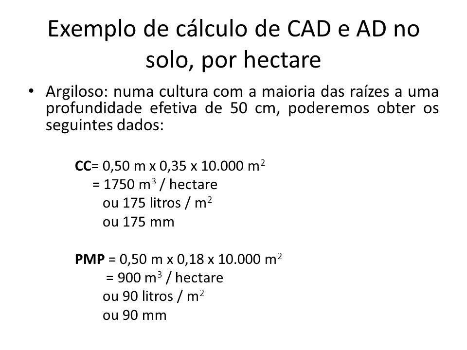 Exemplo de cálculo de CAD e AD no solo, por hectare Argiloso: numa cultura com a maioria das raízes a uma profundidade efetiva de 50 cm, poderemos obt