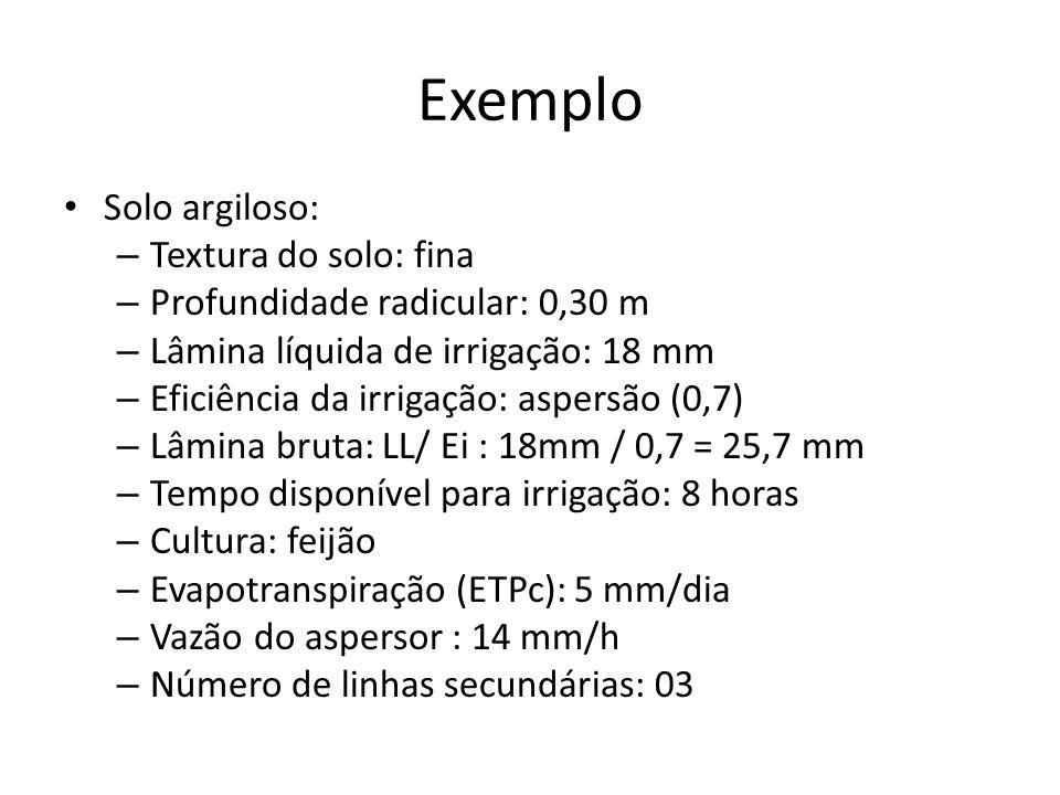 Exemplo Solo argiloso: – Textura do solo: fina – Profundidade radicular: 0,30 m – Lâmina líquida de irrigação: 18 mm – Eficiência da irrigação: aspers