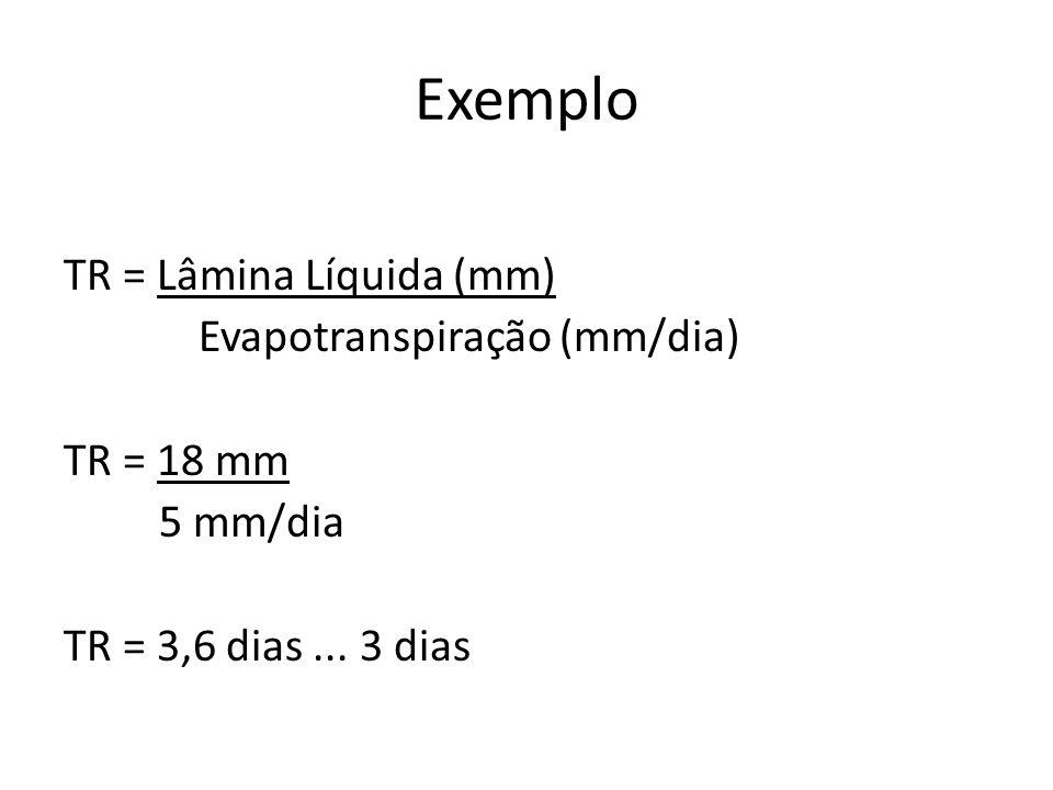 Exemplo TR = Lâmina Líquida (mm) Evapotranspiração (mm/dia) TR = 18 mm 5 mm/dia TR = 3,6 dias... 3 dias