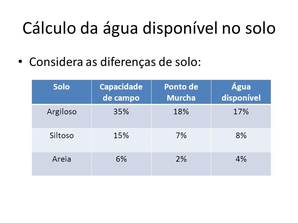 Cálculo da água disponível no solo Considera as diferenças de solo: SoloCapacidade de campo Ponto de Murcha Água disponível Argiloso35%18%17% Siltoso1